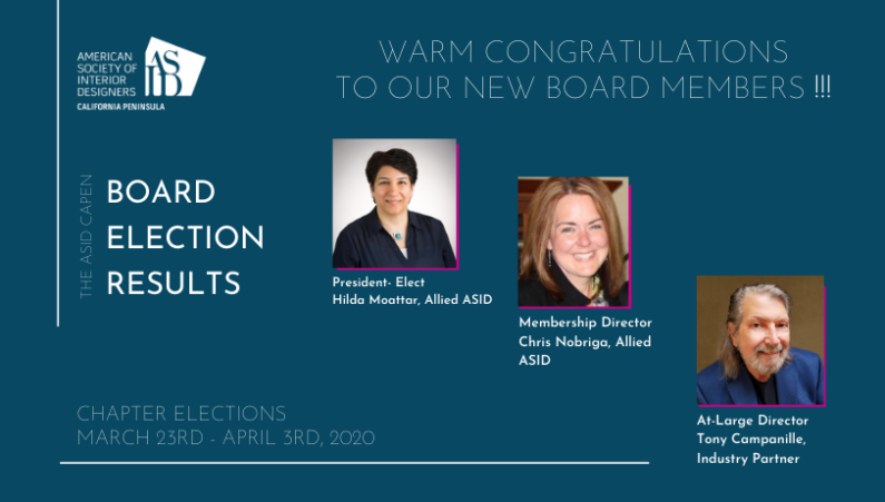 Results of the 2020-2021 Board Elections